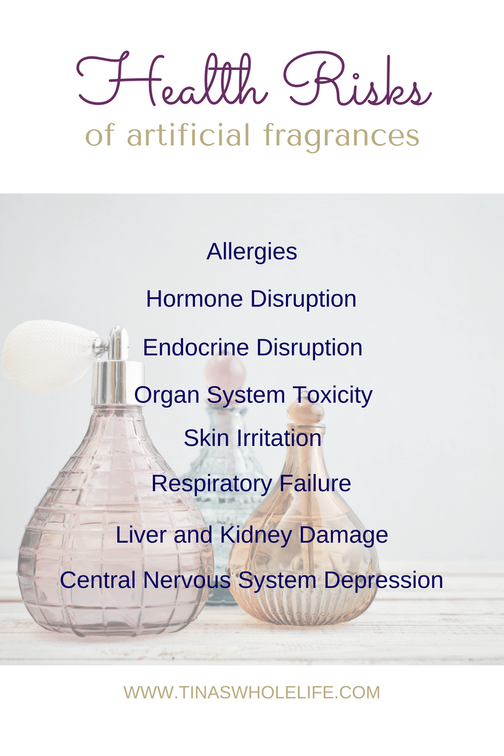 Health Risks of Artificial Fragrances.png
