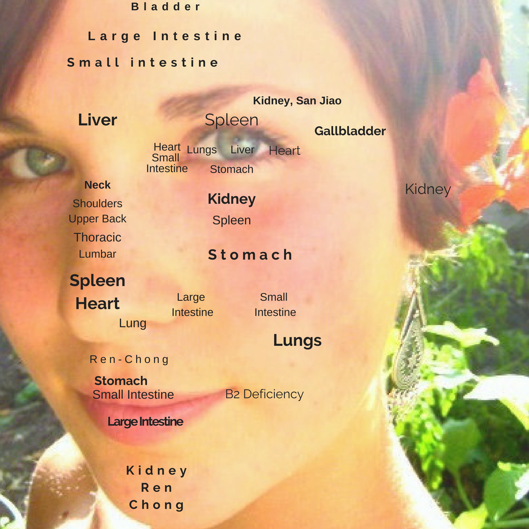 11 Tips For Healthy Glowing Skin  Acupuncture - Victoria BC