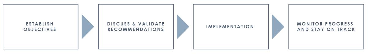 PlanningProcess-Graphics.jpg