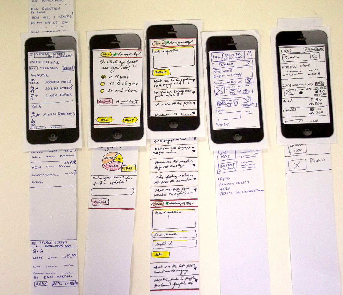 EHQ - Paper Prototypes