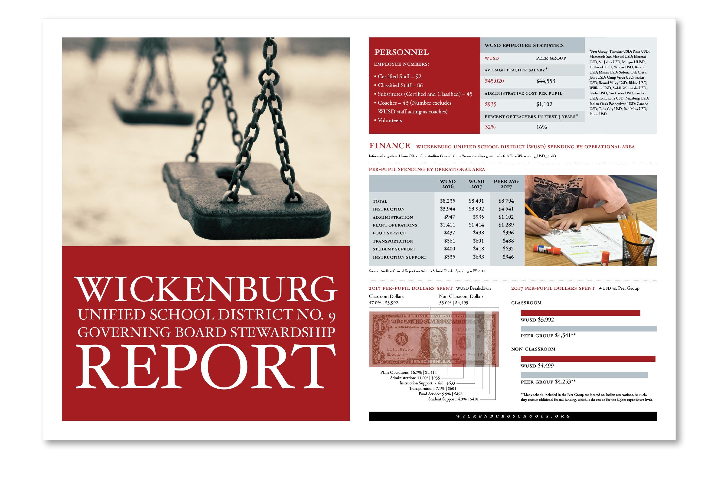 School District Stewardship Report
