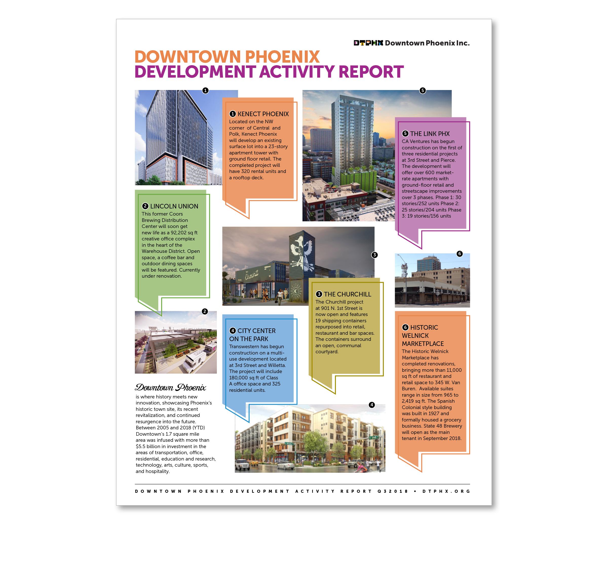Urban Development Report (Beta)
