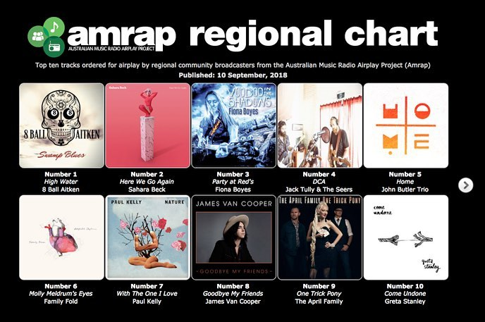 """Goodbye My Friends"" single number 8 on the Amrap Regional Charts"