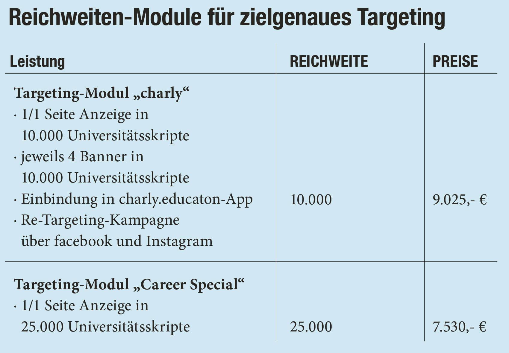 Reichweiten-Modul charly.education.jpg