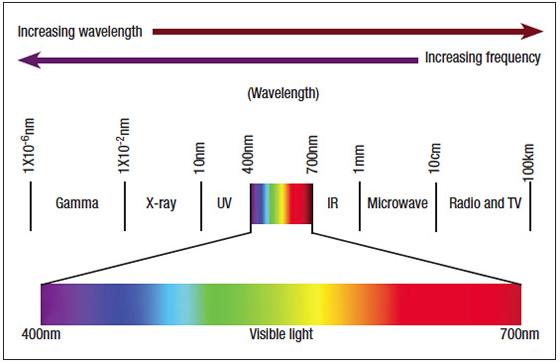 laser-wavelength-chart.jpg