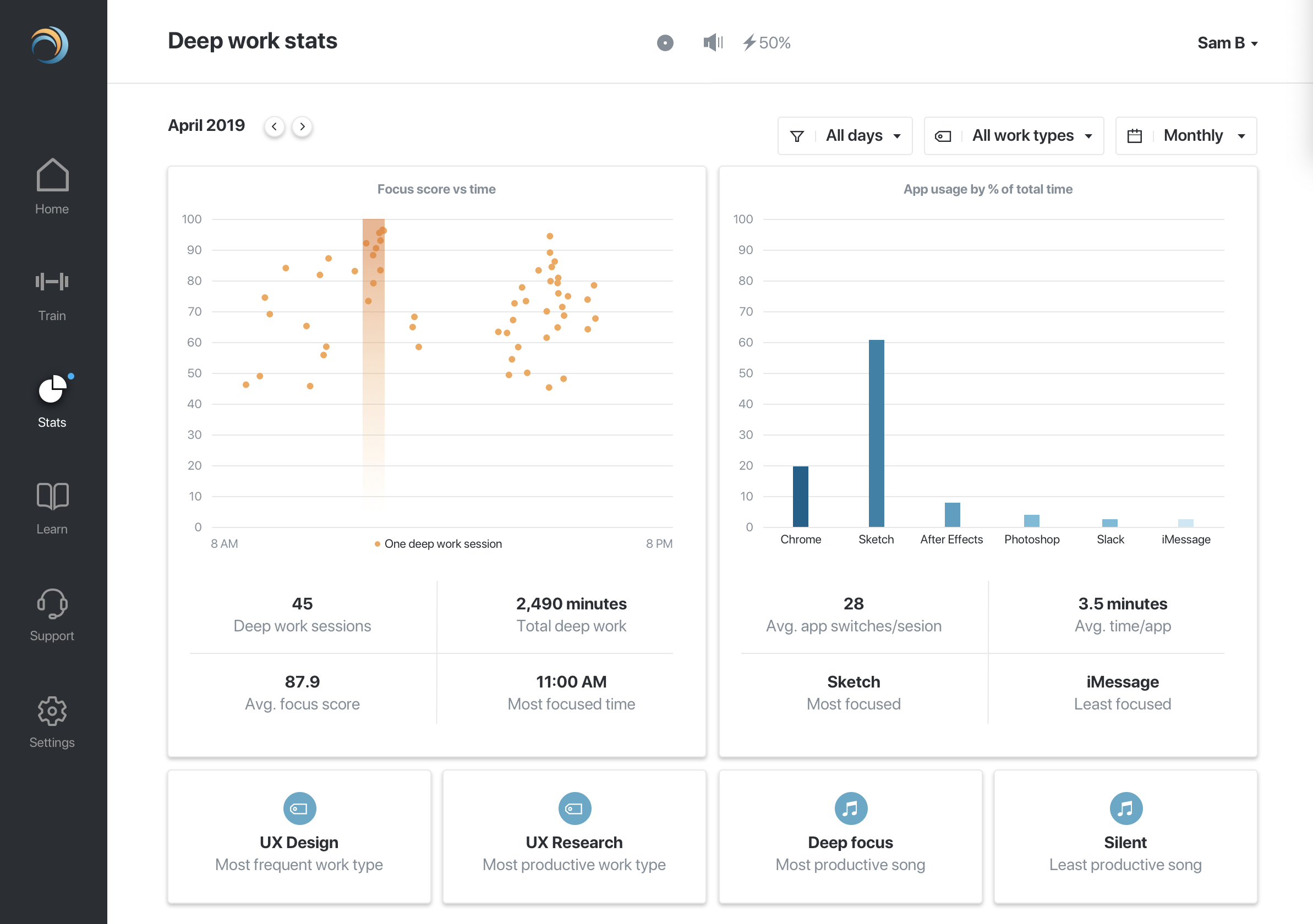 Stats & insights dashboard