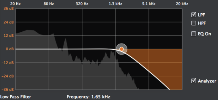 This EQ is filtering high frequency content from the signal.