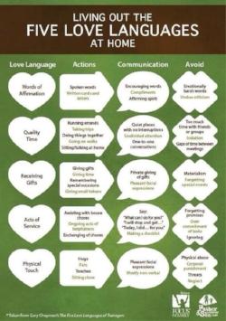 Love Language Pic 1 04 26 18.jpg