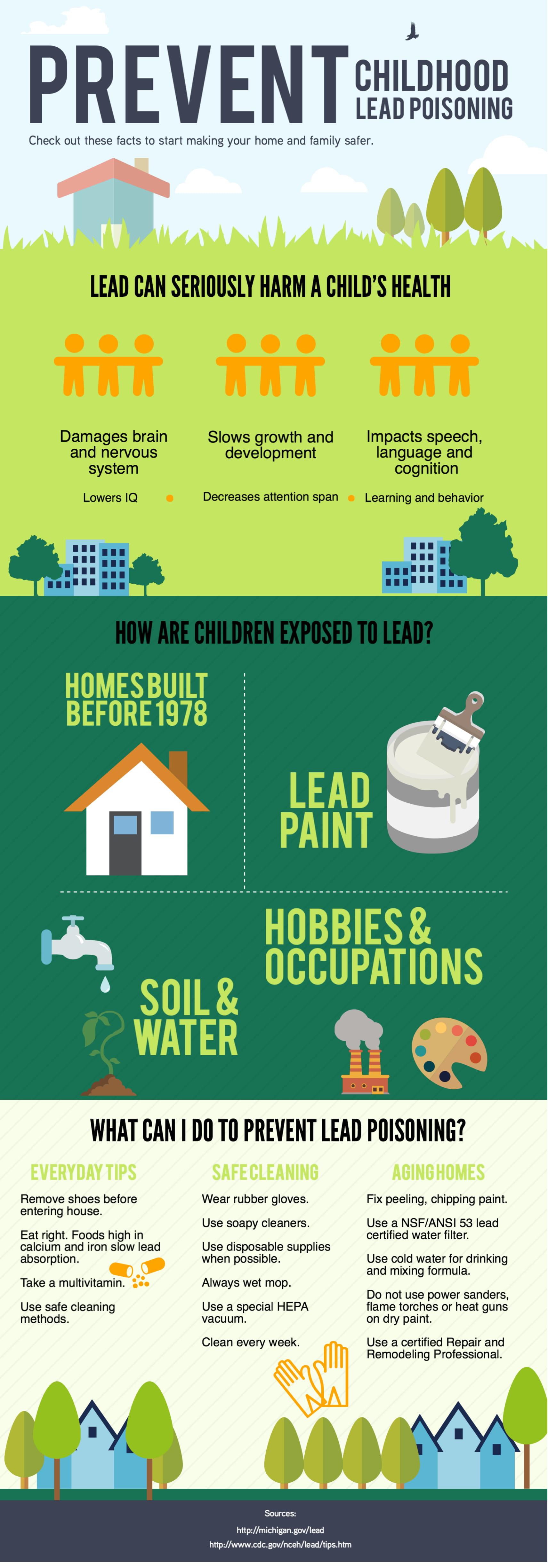 Prevent Lead Poisoning_R001_Oct7-7-1.jpg