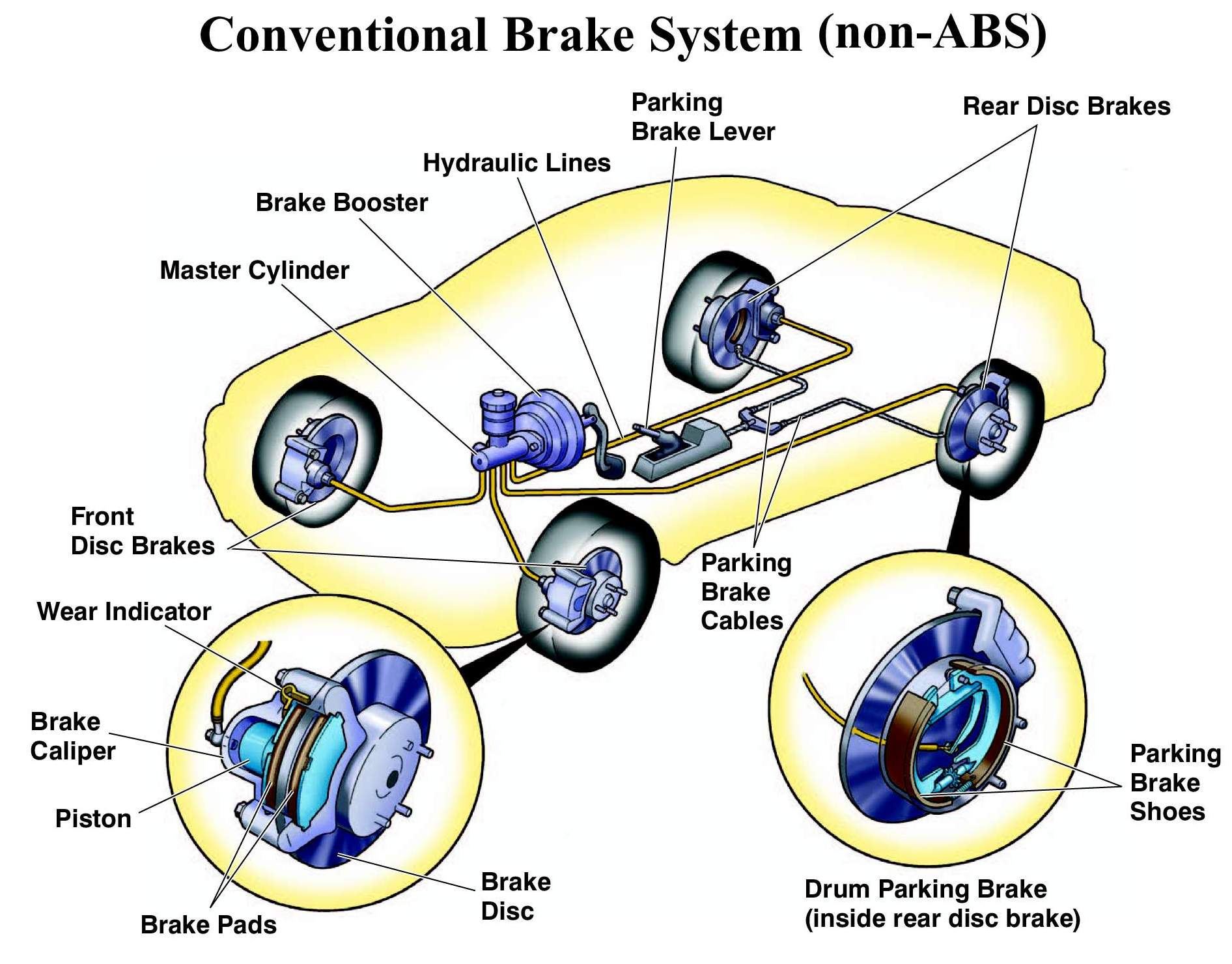 brake system_1.jpg