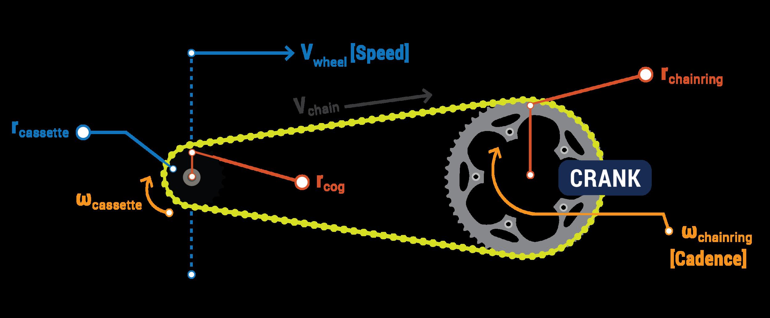 gear-diagram2.png