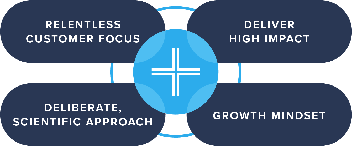 tellic-values.png