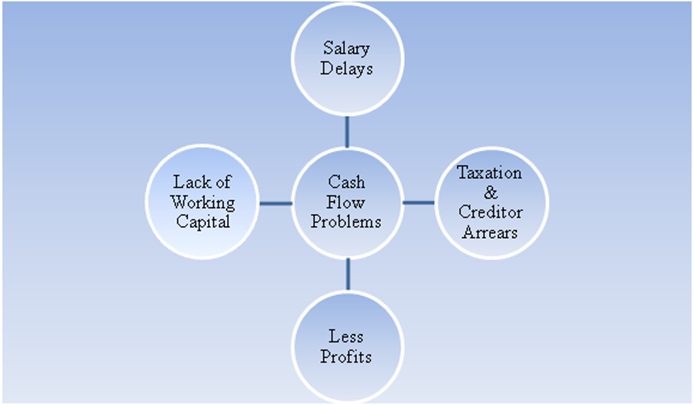 Sidd Bahree - tips for effective cash flow management.png