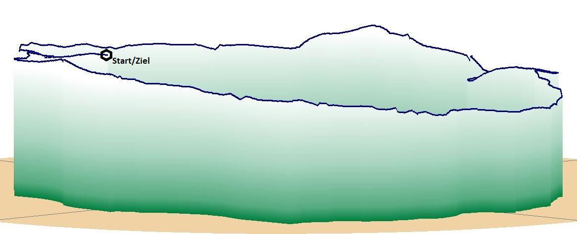 Höhenprofil  (zum Vergrößern anklicken)