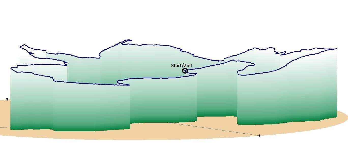 Höhenprofil   Tau-Weg der Riede