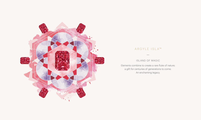 Argyle_Case-Study_2.jpg