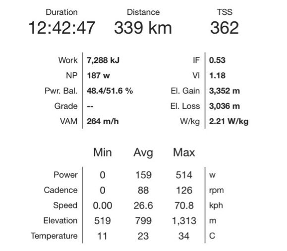 Transcontinental Cycling power data day 2 .png