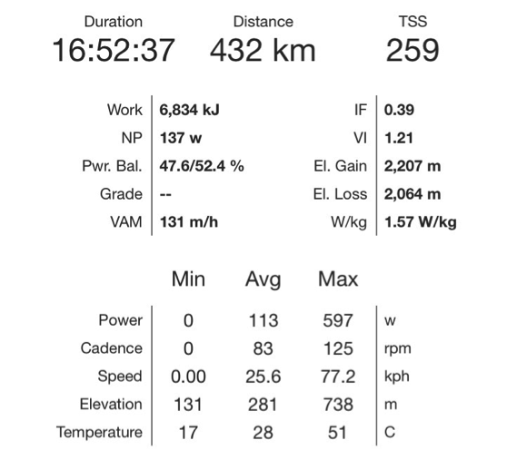 Transcontinental cycle power data day 6.png