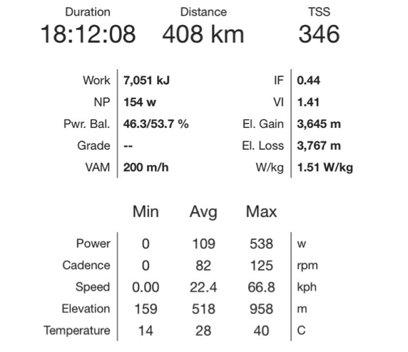 Transcontinental cycle power data day 9.png