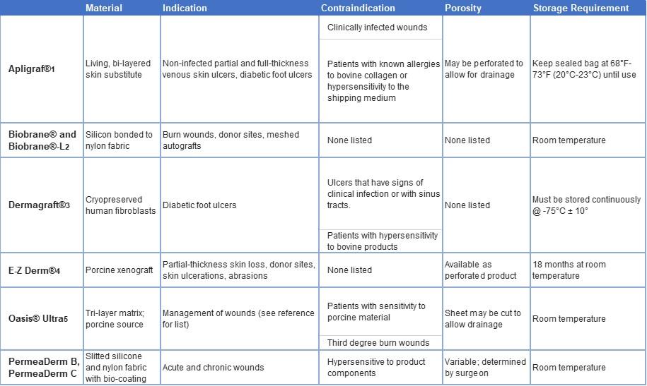 Product comparison chart3.jpg