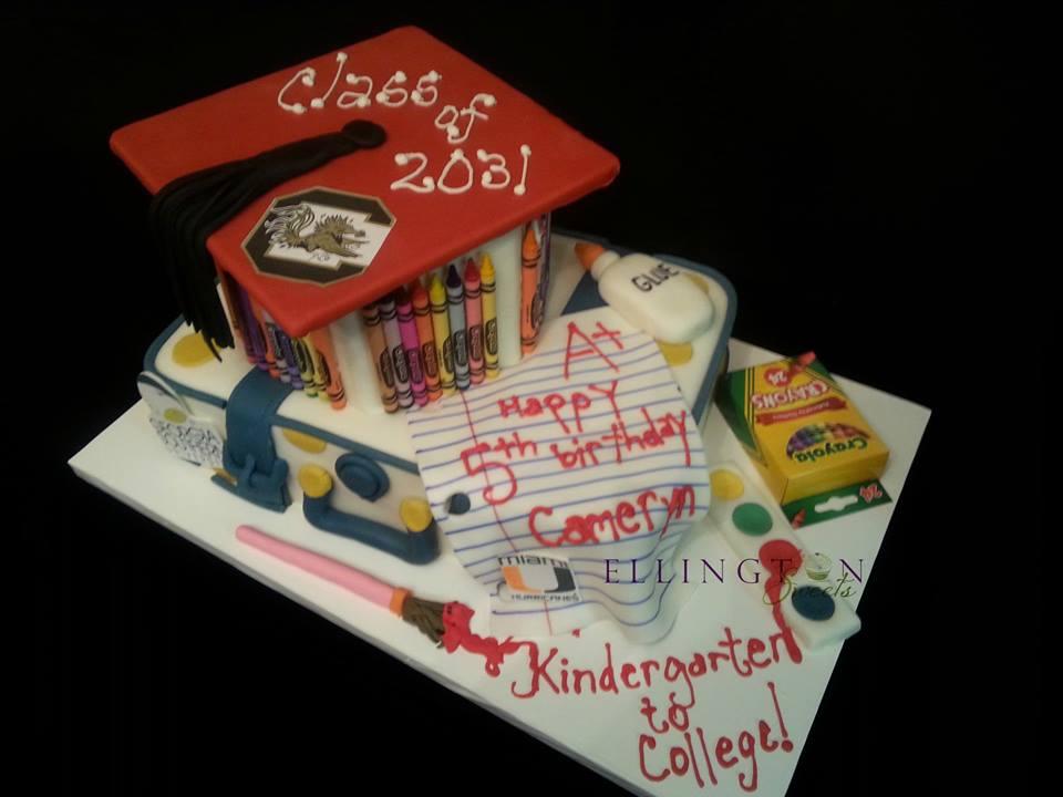 Camryn_s 5th Birthday k to college 1.jpg
