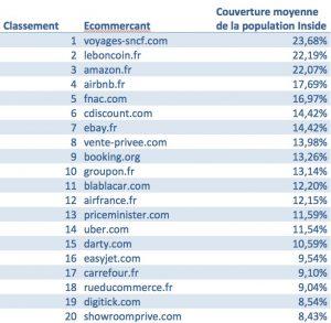 classement-e-commerce.jpg