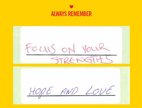 A message created during the TRANScending Love project. This affirmation card reads: Always remember. Focus on your strengths. Hope and love.