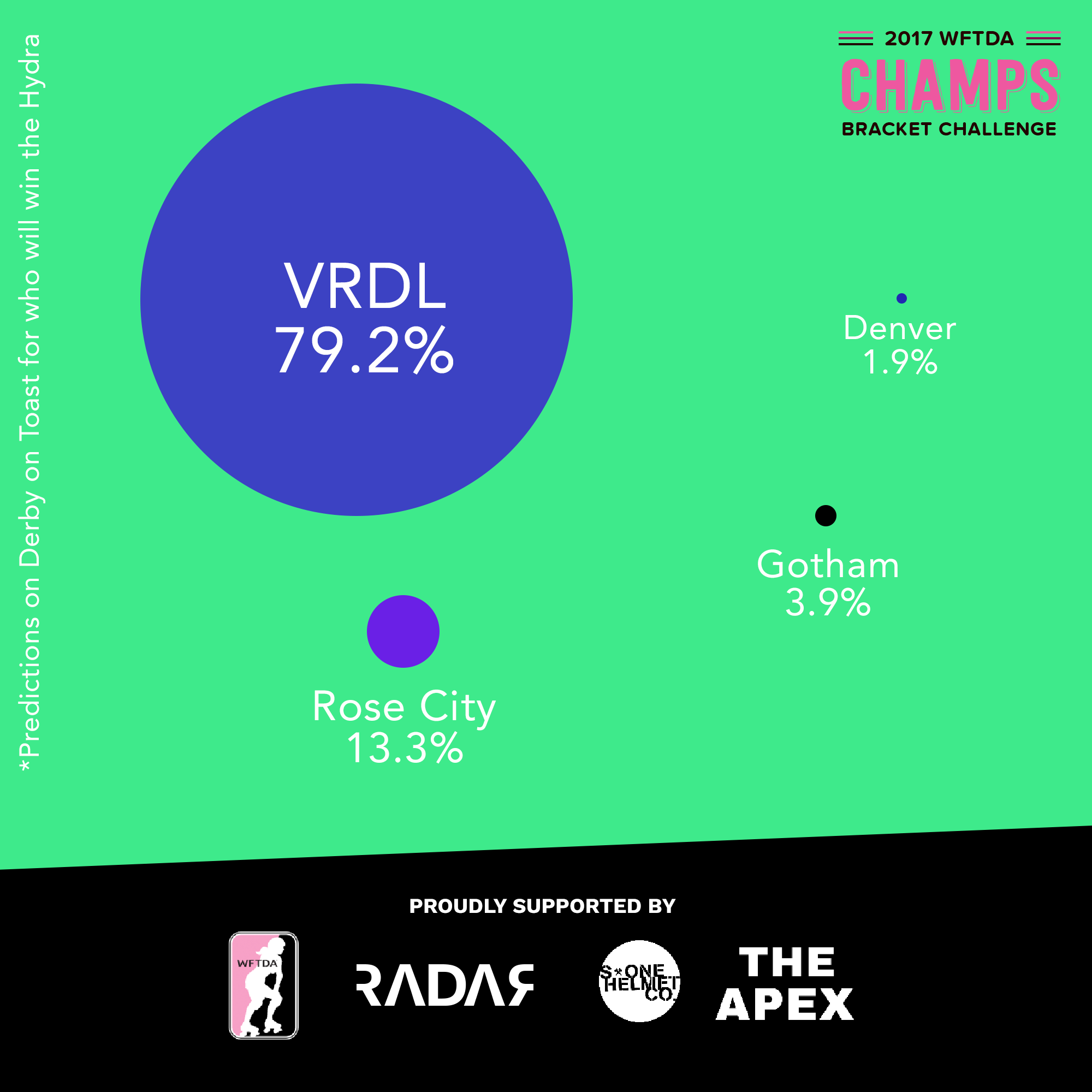 vrdl for hydra.png