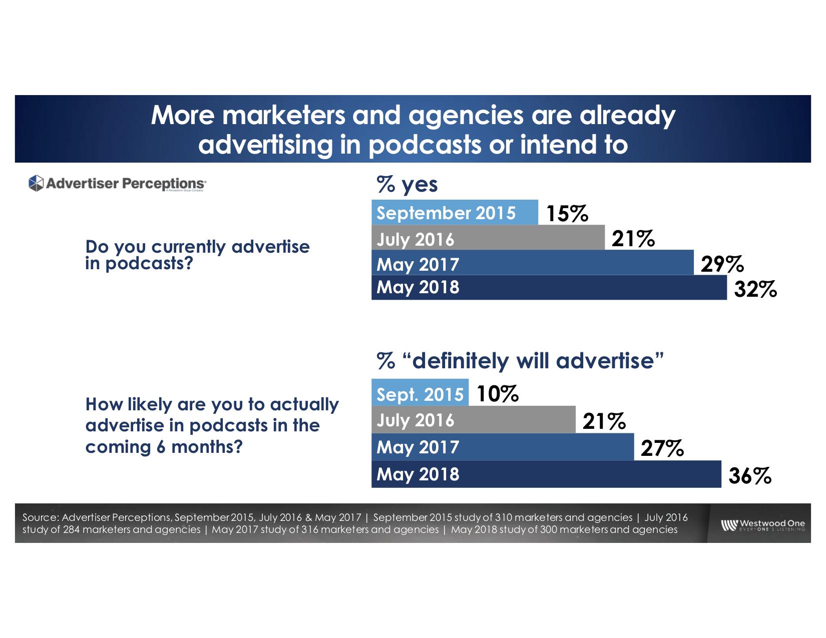Westwood-One_Advertisers_02.jpg
