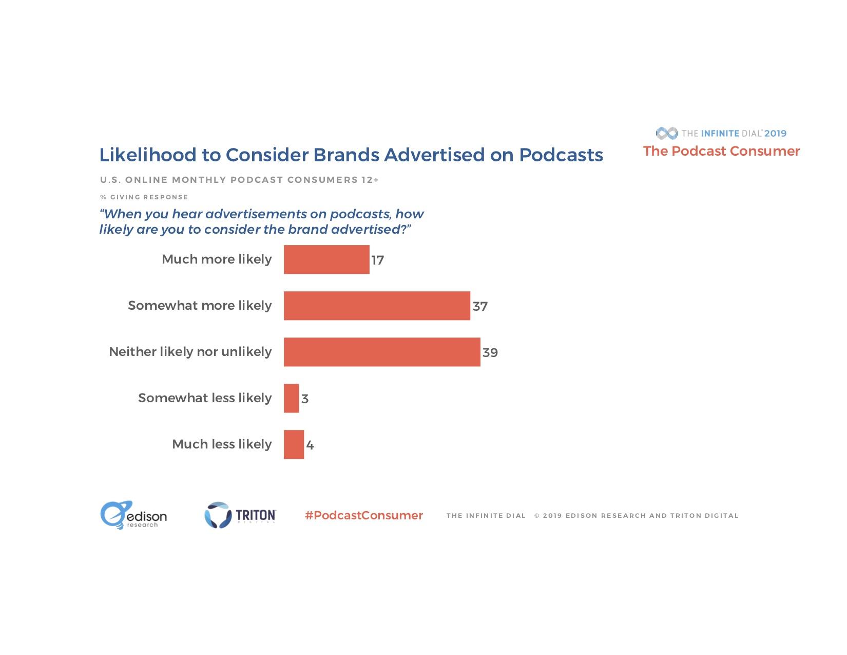 Brand Advertising Recognition.jpg