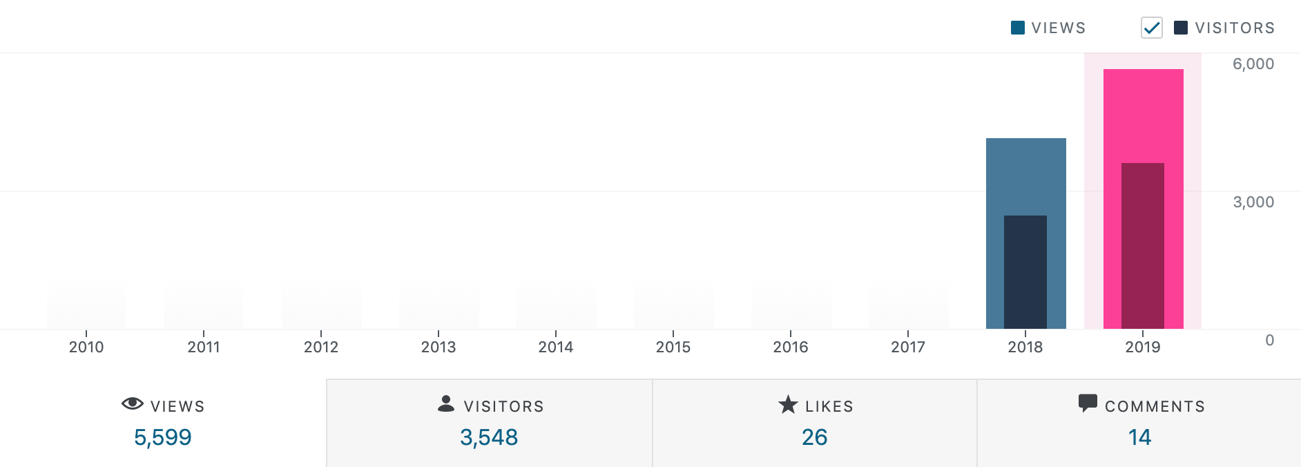 *3 short months of performance from lifeoutsideonline.com