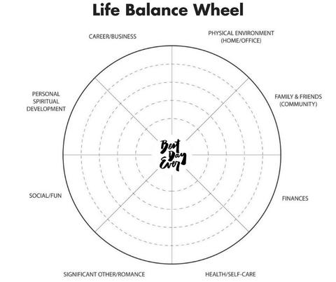 Life_Balance_Wheel_large.jpg