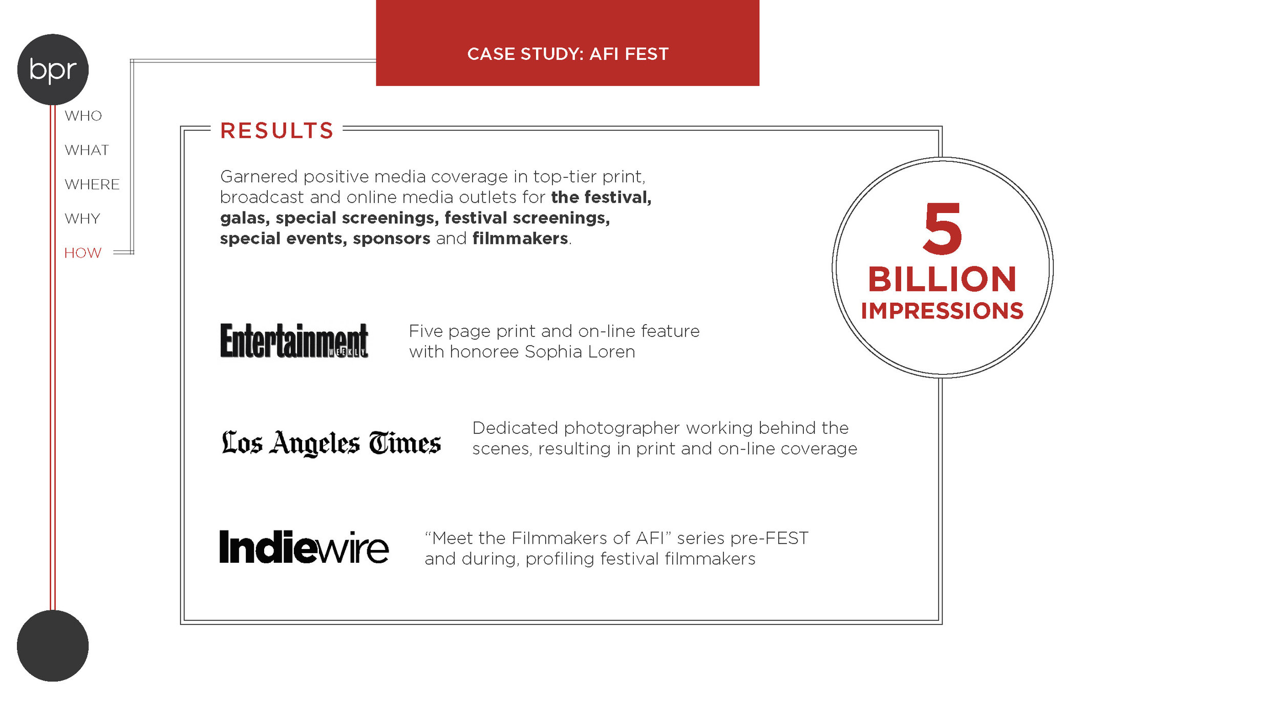 AFI Fest Case Study_Page_3.jpg