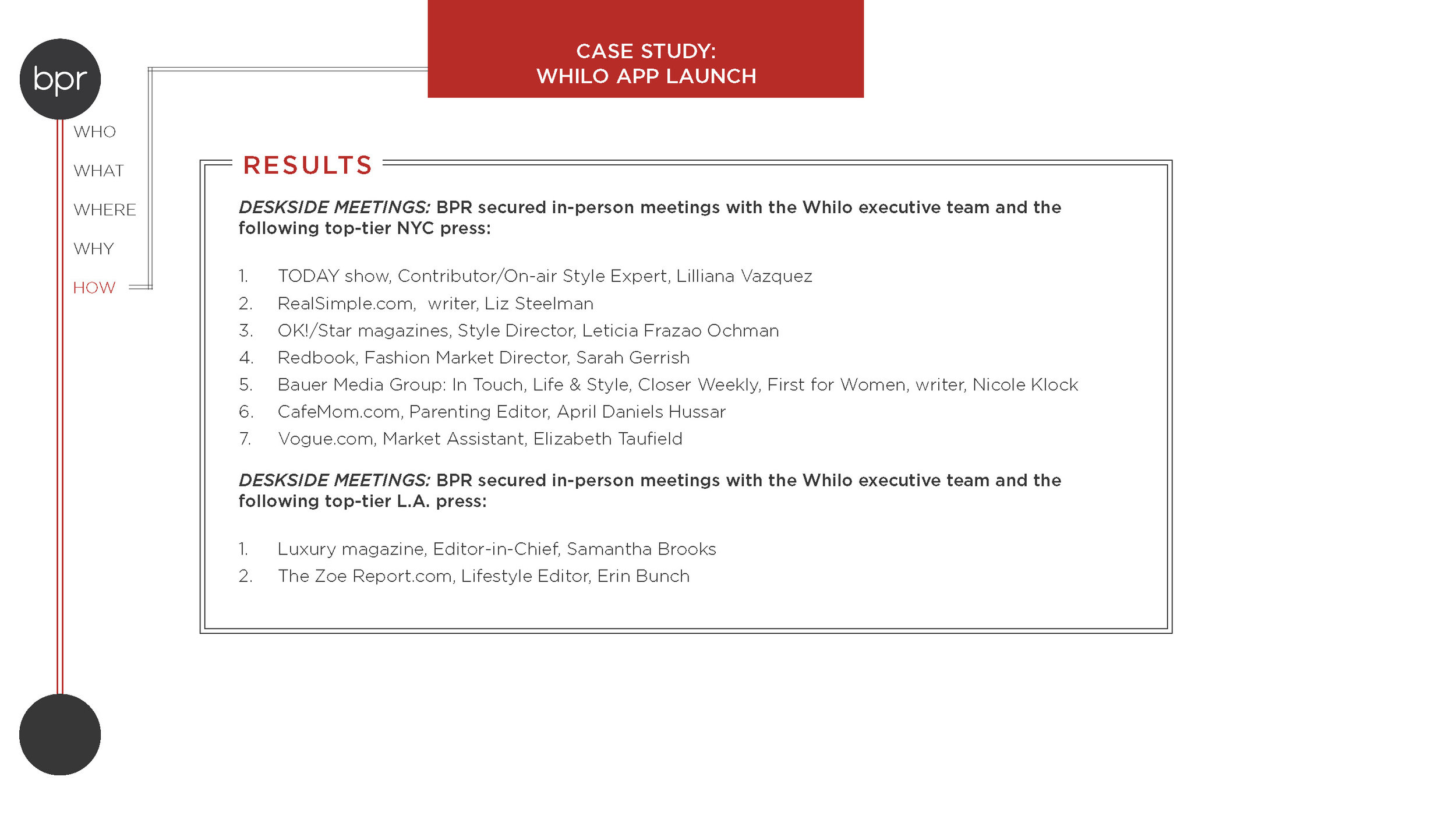 WHILO App Case Study_Page_3.jpg