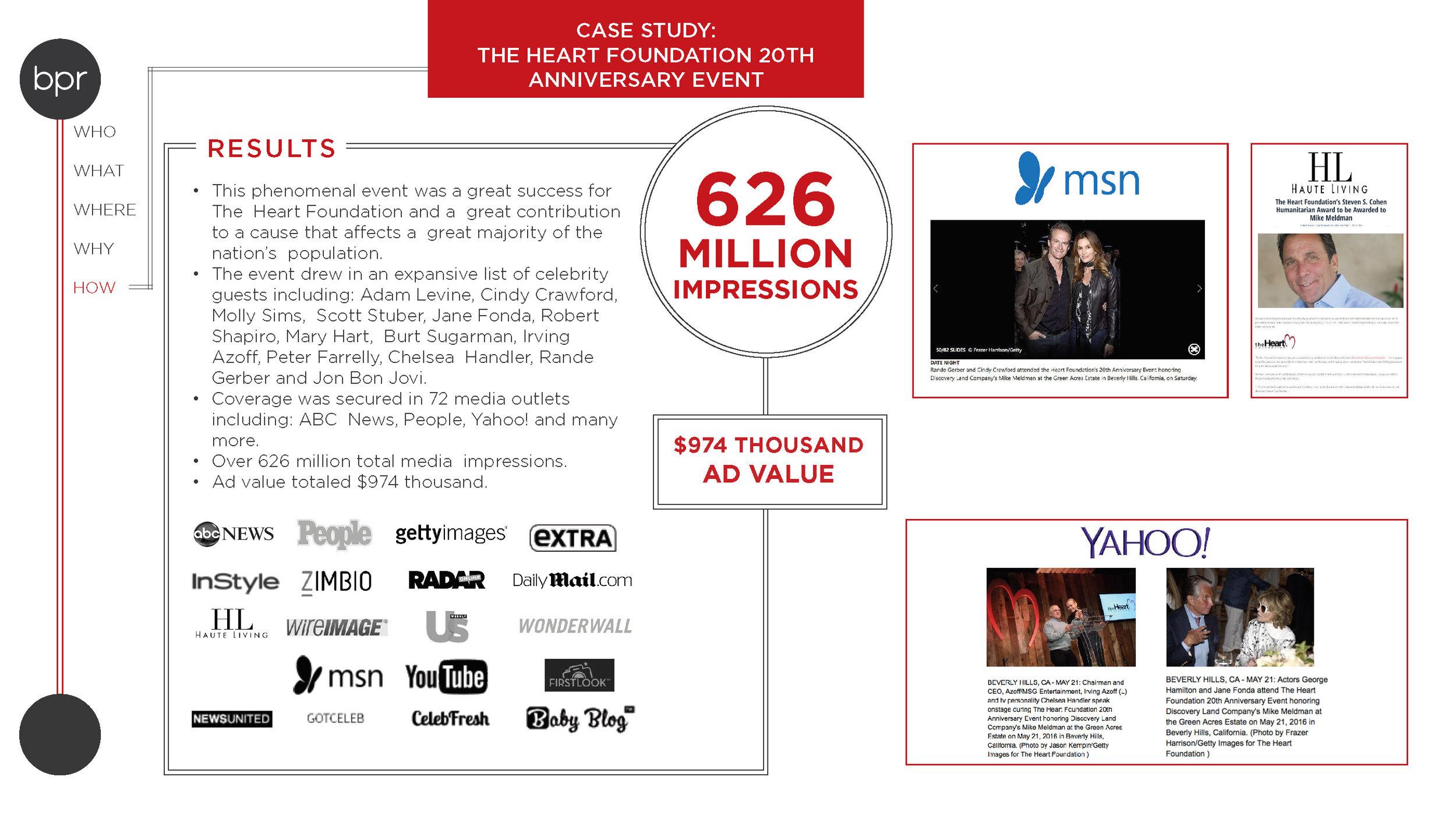 Heart Foundation Case Study_Page_3.jpg