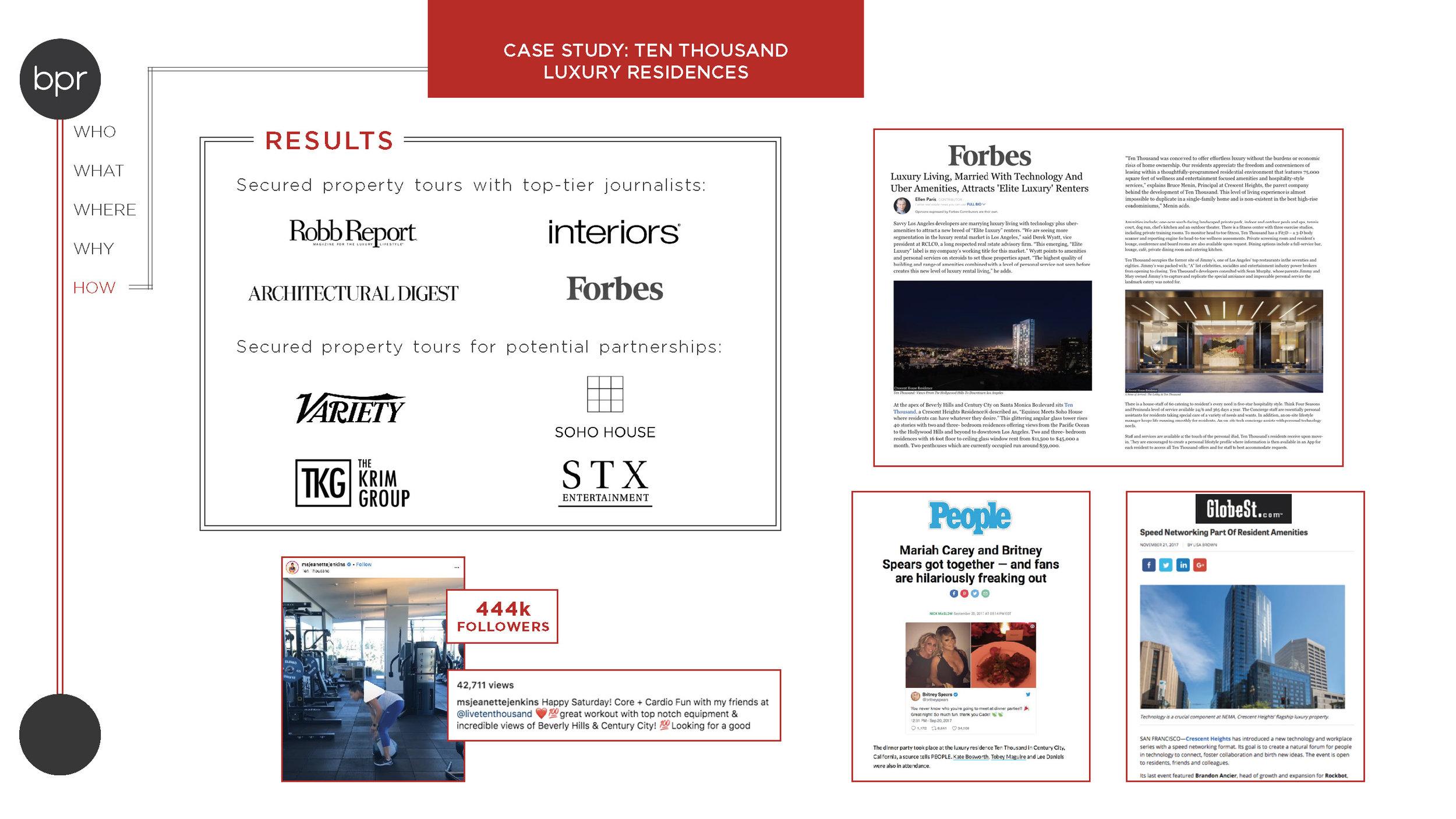 Ten Thousand Case Study_Page_3.jpg