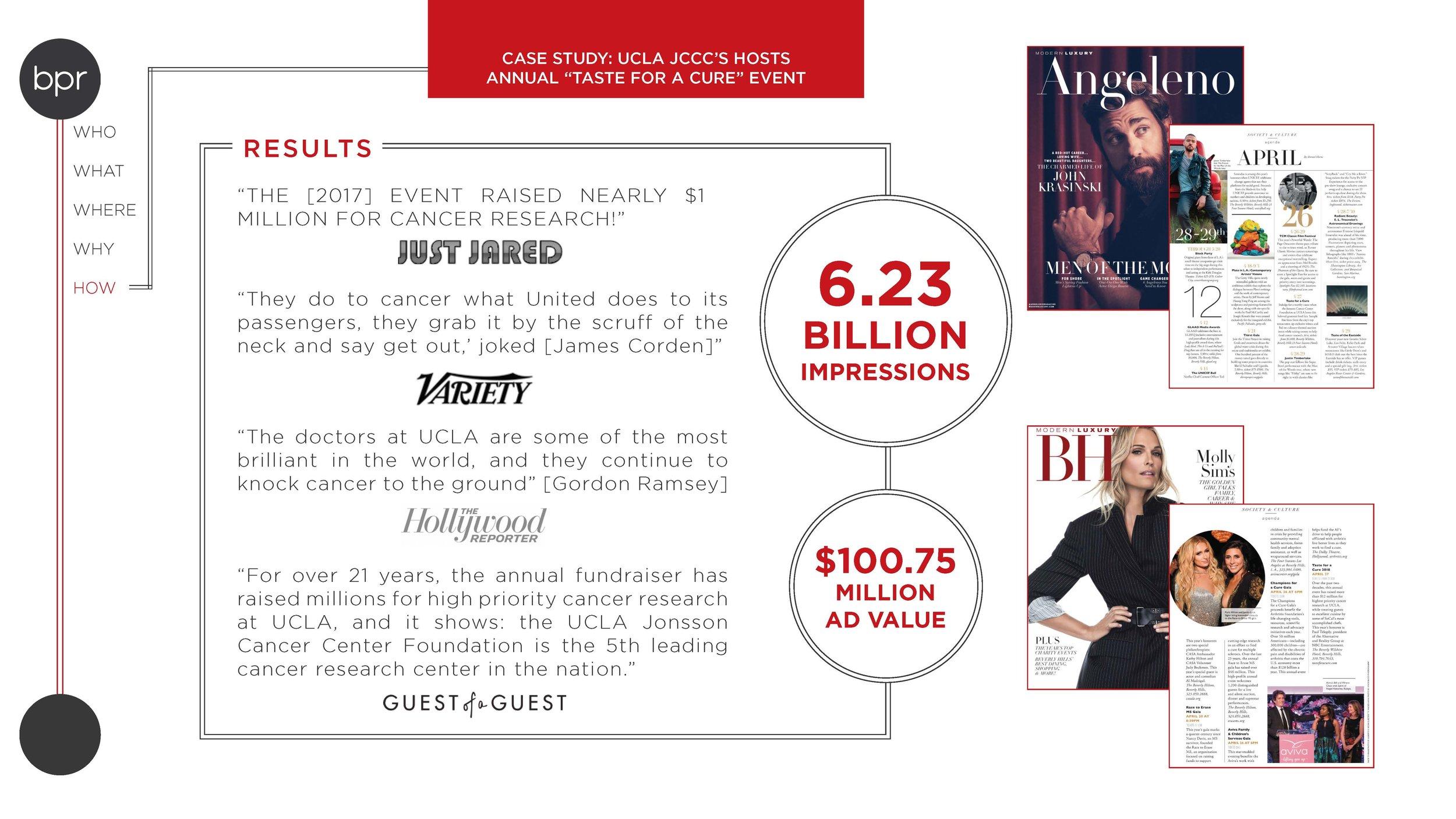 UCLA Cure Case Study_Page_3.jpg