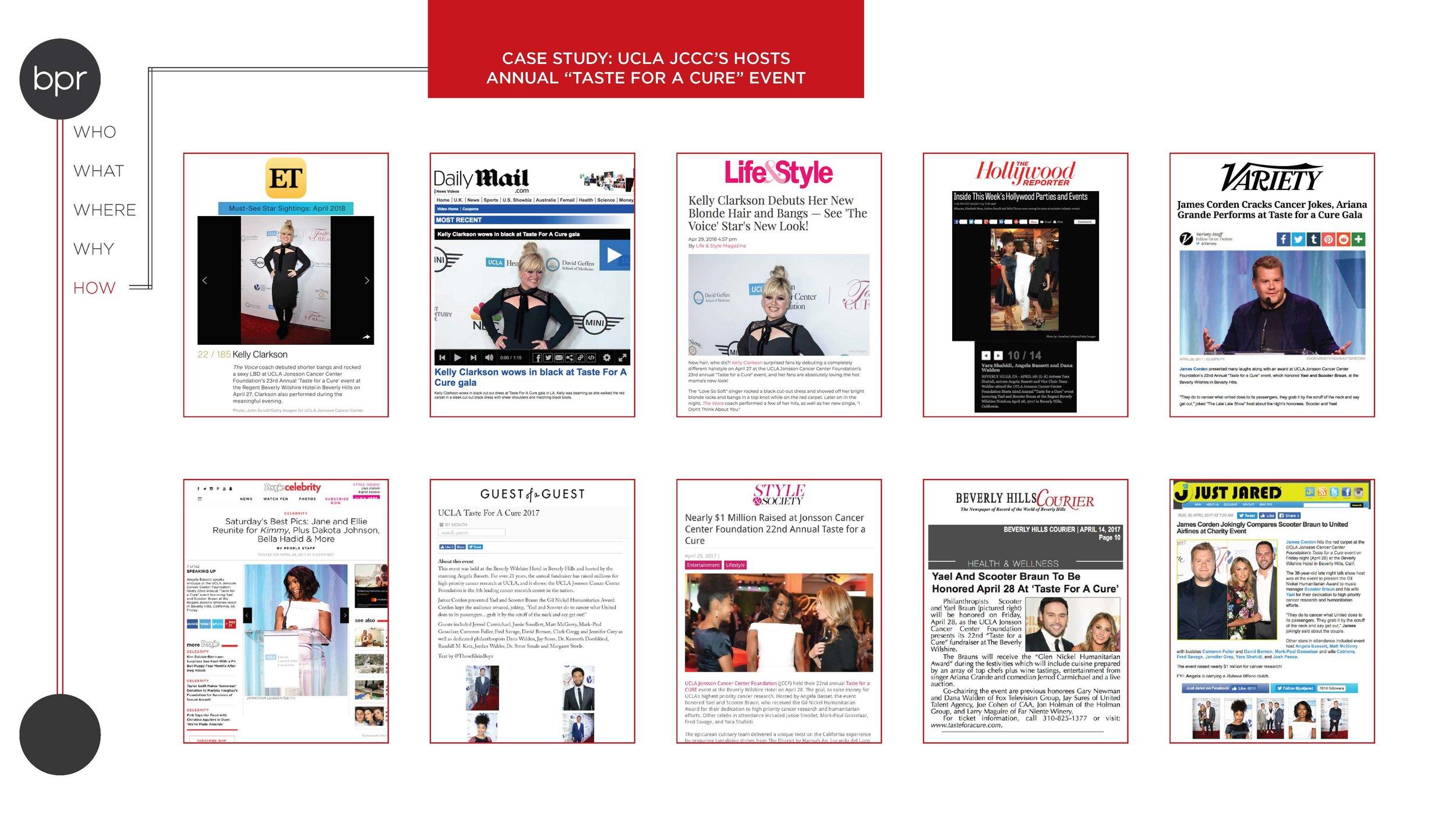 UCLA Cure Case Study_Page_5.jpg