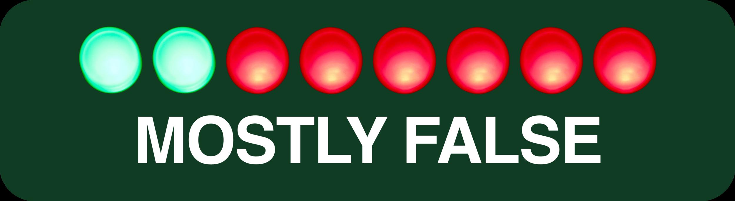 Fact-check header MOSTLY FALSE.png