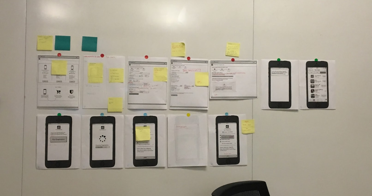 Purchasing workflow for mobile insurance