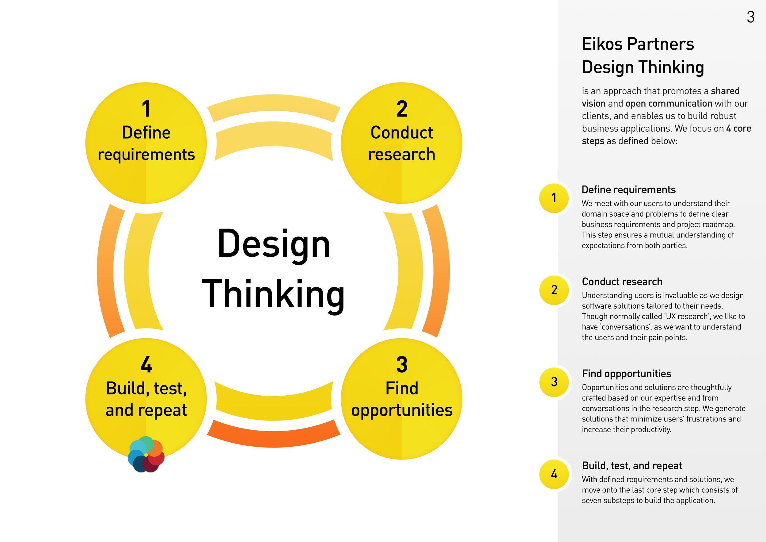 04 Design Thinking.jpg