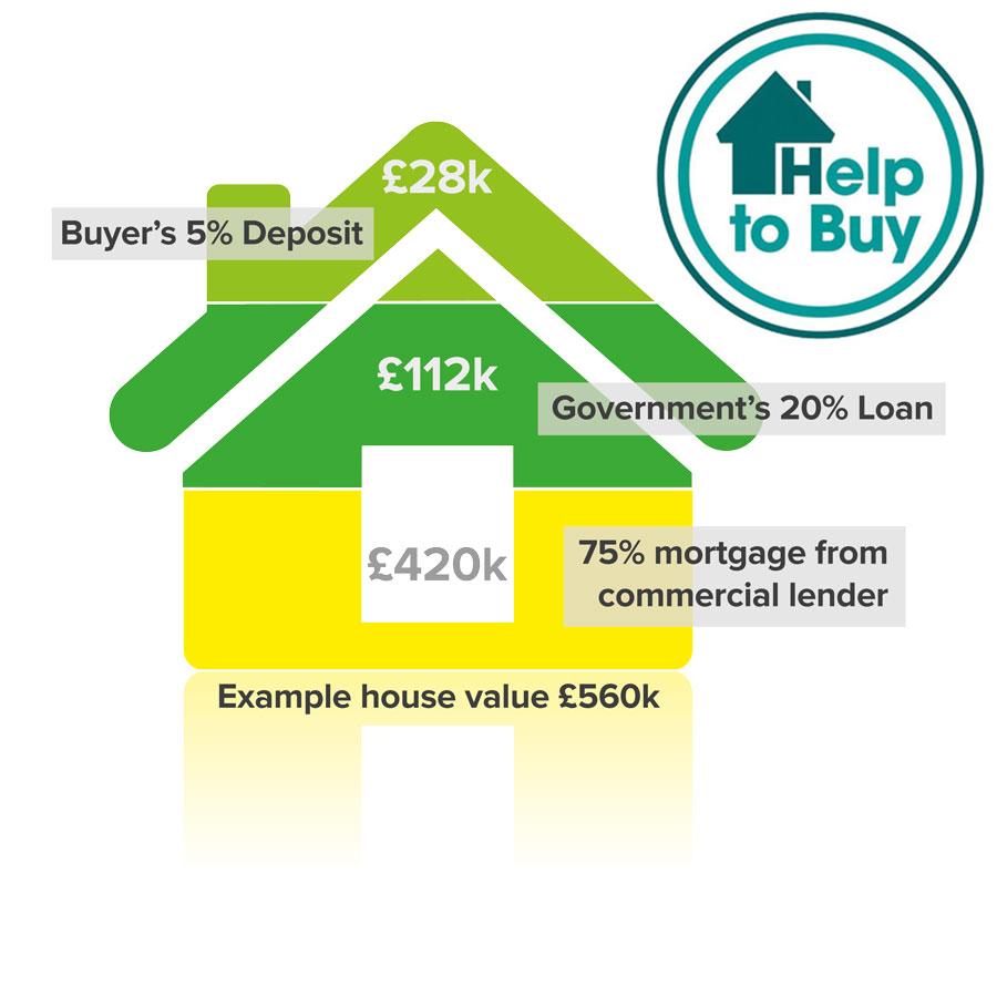 Help-To-Buy-House2.jpg