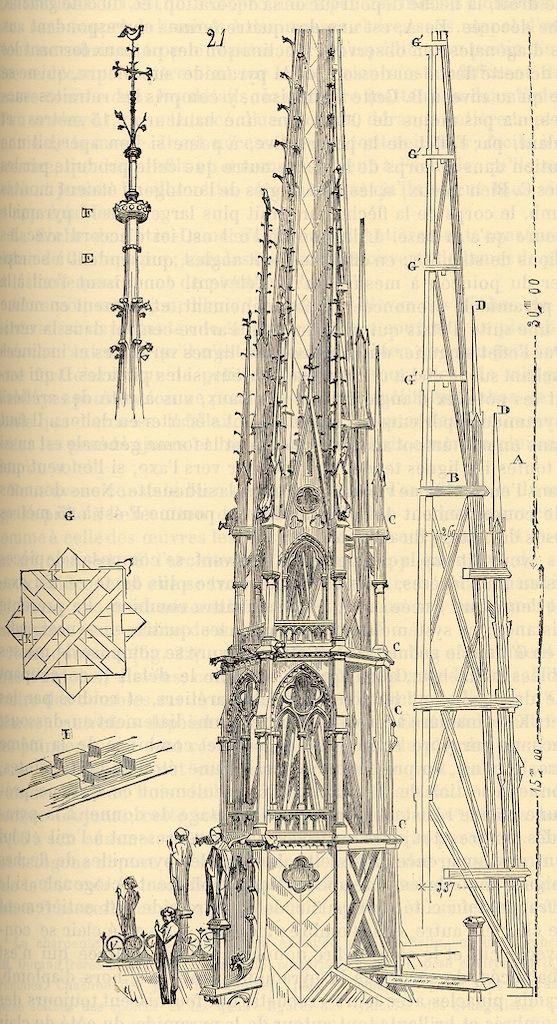 Study of the Notre Dame spire, la flèche, 1859.