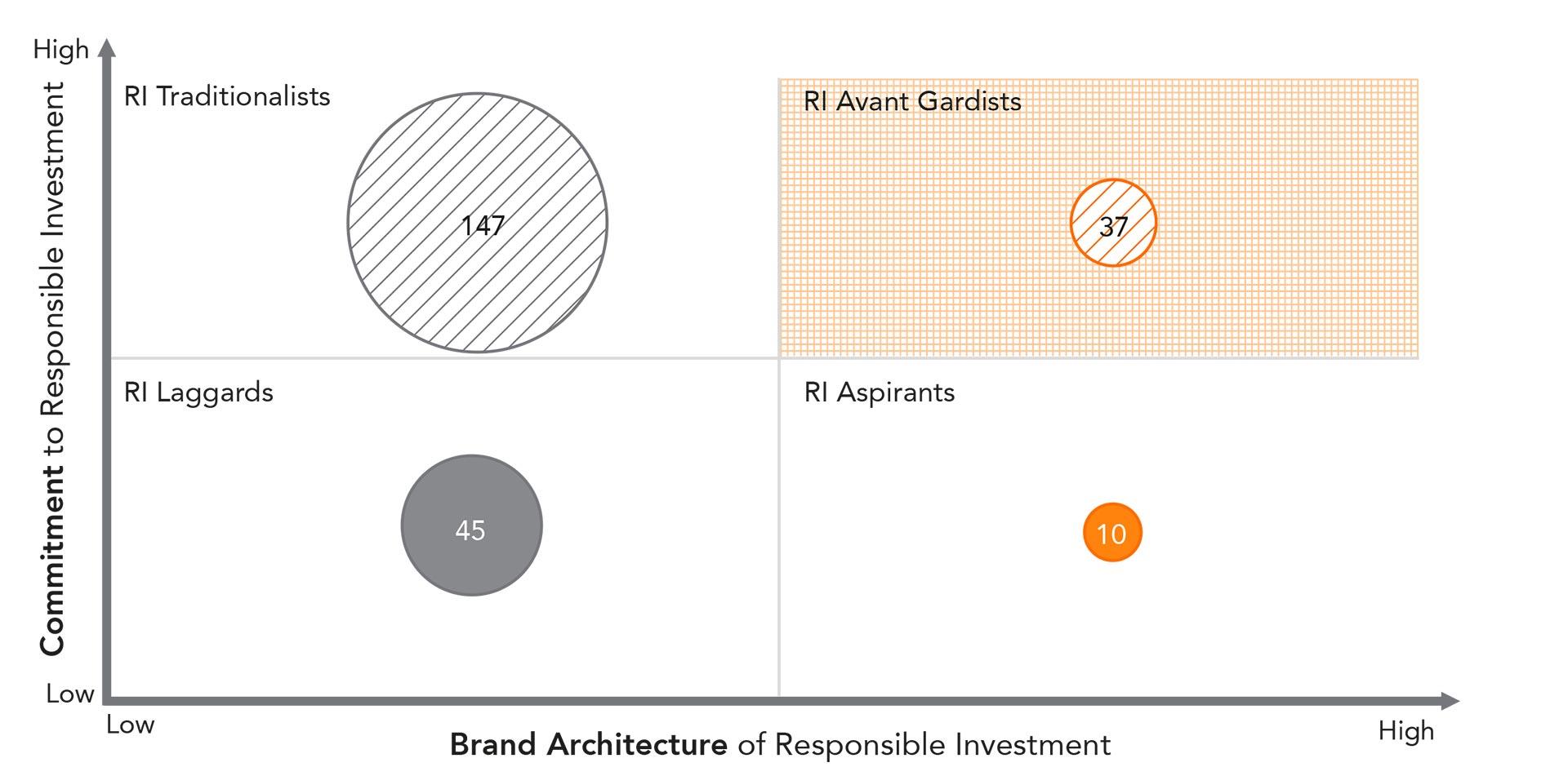 H&K Responsible Brand Index, November 2018 Image source: Brand Affairs AG