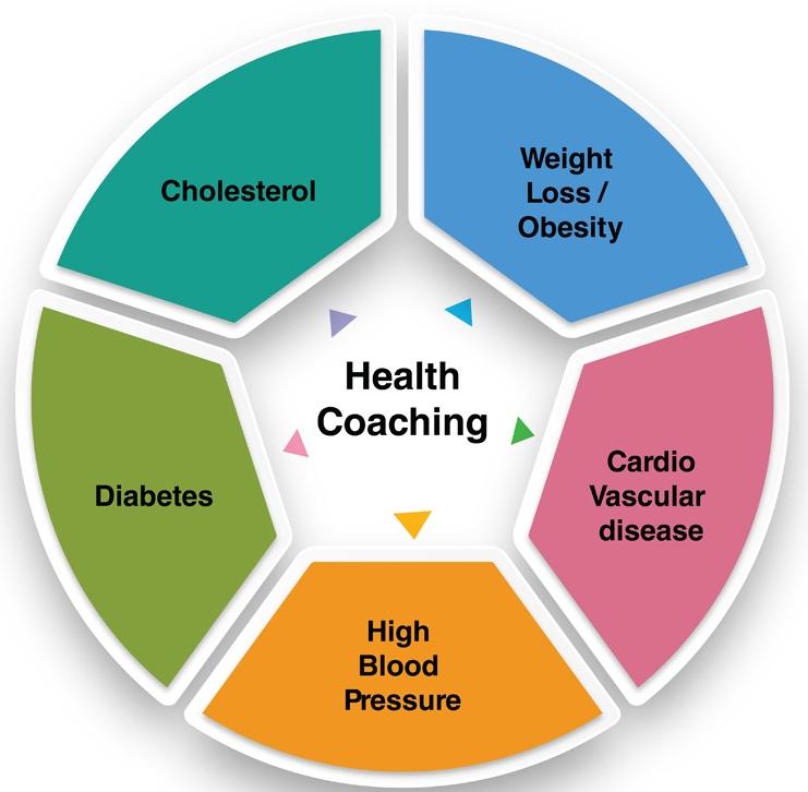 health-coaching.jpg