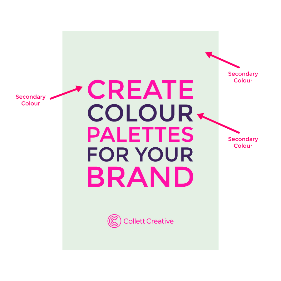 I use some of Collett Creative's secondary colours for the background and text within this blog graphic.