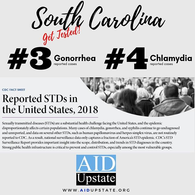 South Carolina has the 3rd (gonorrhea) & 4th (chlamydia) spots in reported cases. Everyone should talk openly about STDs, get tested regularly, and reduce risk by using condoms or practicing mutual monogamy.  Medical providers should make STD screening and timely treatment a standard part of medical care, especially for adolescents, pregnant women and MSM's.  #HIV #STD #CDC #hivprevention  https://www.aidupstate.org/ http://ow.ly/FV3E50wFYlH