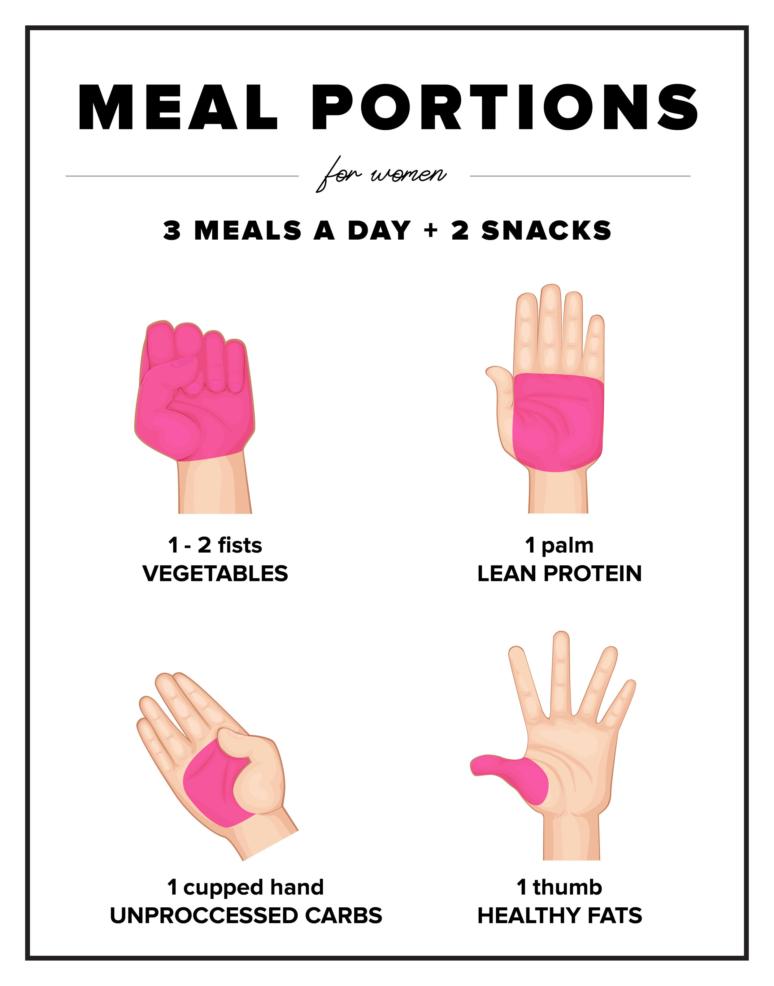 Healthy meal portions for women trying to get lean and fit for summer.