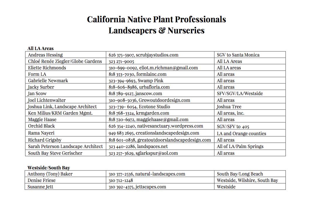 DOWNLOAD CALIFORNIA NATIVE PLANT PROFESSIONALS - [.PDF File]