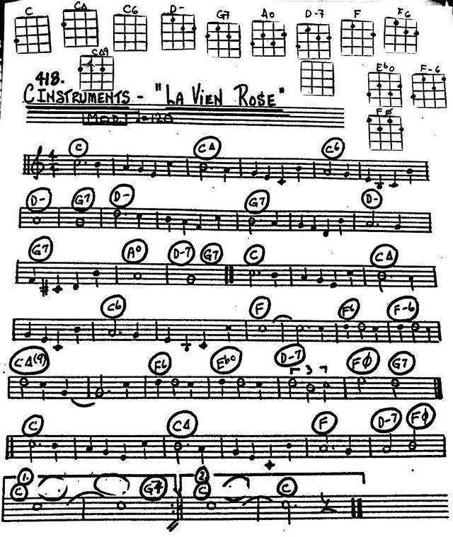 One of my favorite pieces to play with the Orchestra! These chords are stamped for the left handed uke players out there. #lefthandedukelele #ukulele #uonyc #nycmusic #ukulelecover #ukulelelesson #ukuleletutorial